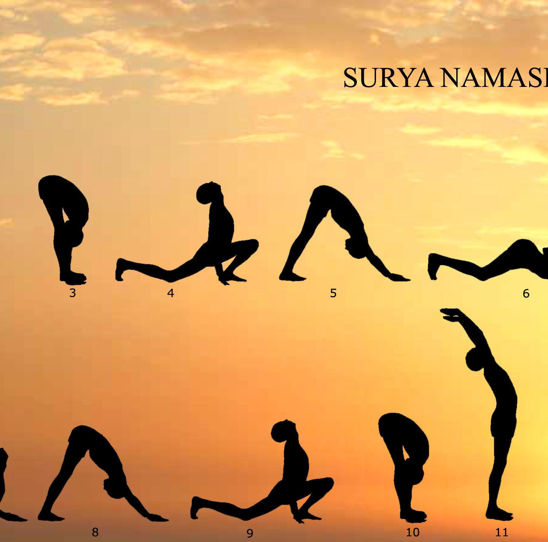 Pozdrav Suncu – Surya Namaskar