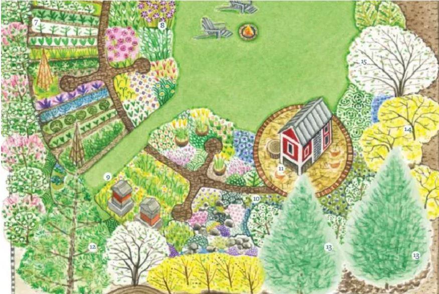 Biodinamički vrt